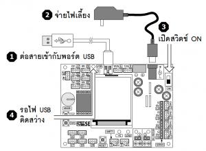 IPST-SE002